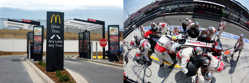 Where Mc Donalds got the idea for their drive through