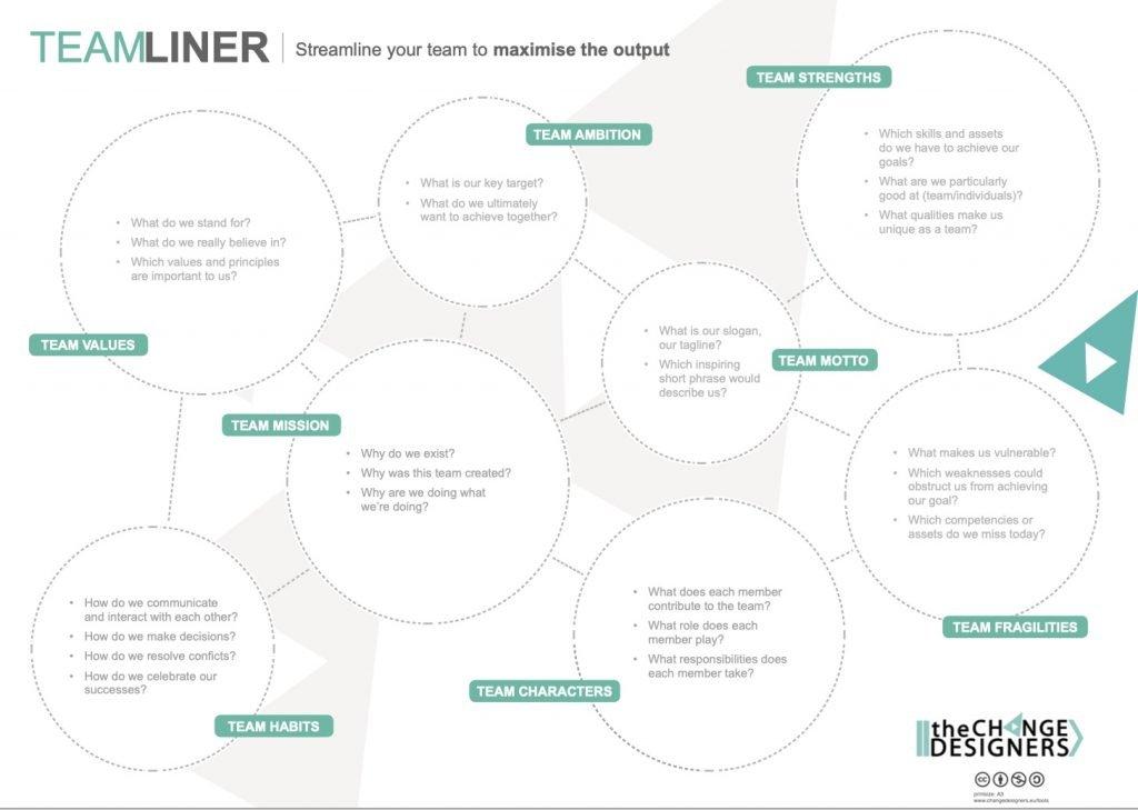 Teammliner canvas for team chartering